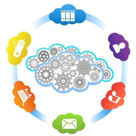 Network application Illustration
