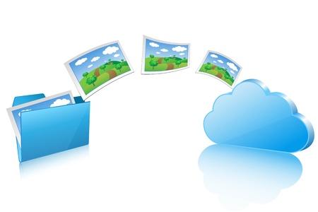 uploading: trasferimento di file