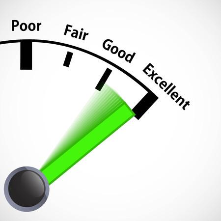 Snelheidsmeter voor de prestaties review of evaluatie