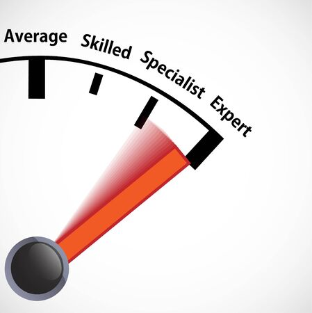 surpass: Skill level speedometer