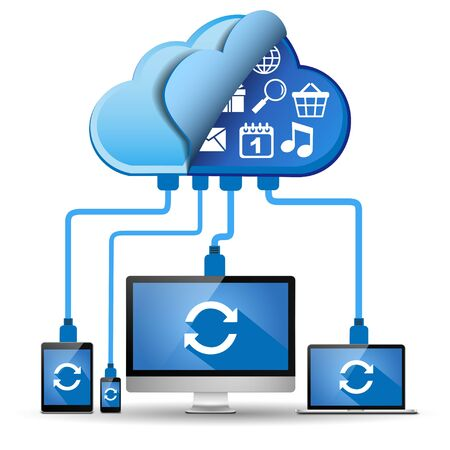 synchronizing: Devices connected to the cloud computing