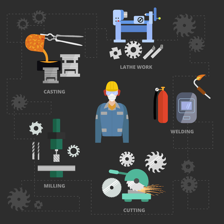 milling: Vector metalworking concept, poster. Metal casting, milling, welding, cutting, lathe work.