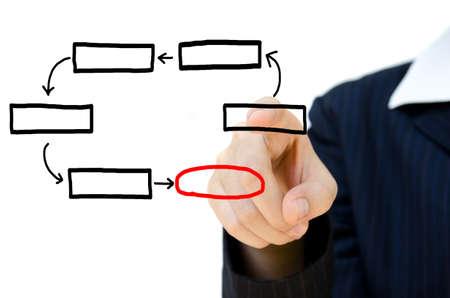 schema: Young hand pushing plan analysing flow chart schema in a whiteboard. Stock Photo
