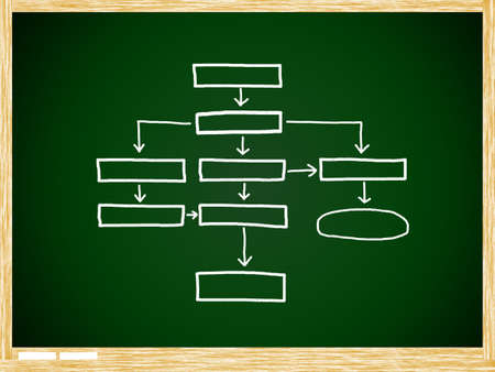 Plan analysis flow chart schema on Green board with wooden frame photo