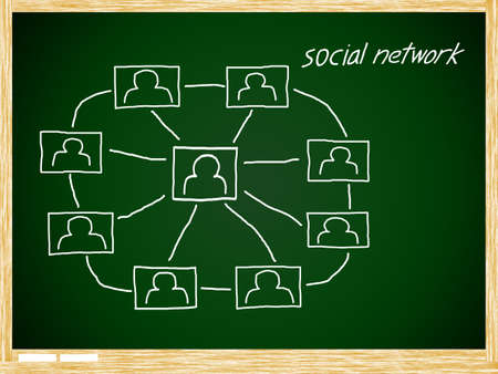 Social network structure on Green board with wooden frame photo