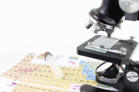 periodic: Periodic table of elements, of rutin examination with a microscope