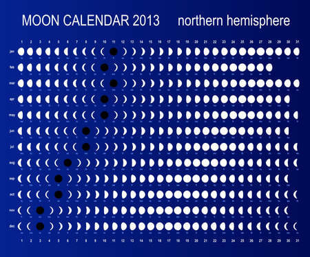 Moon calendar for northern hemisphere Vector