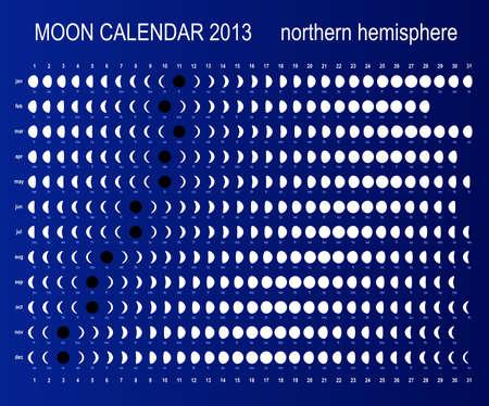 Moon calendar for northern hemisphere Çizim