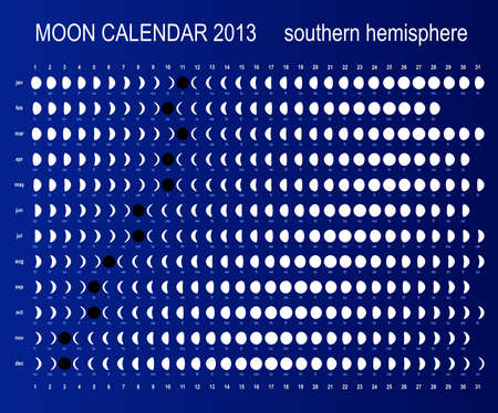 Moon calendar for southern hemisphere Stock Vector - 13705315