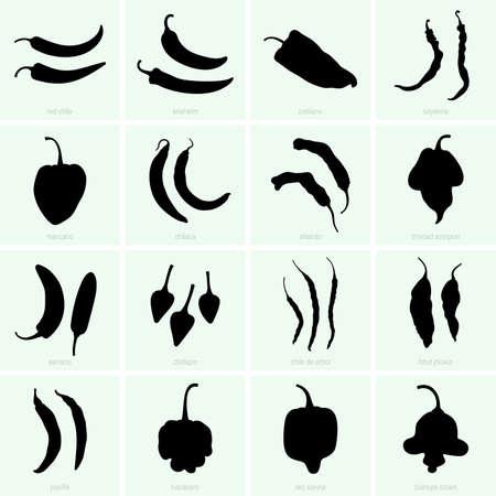 habanero: Pepper Varieties