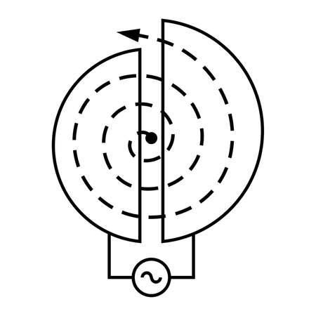 accélérateur de particules