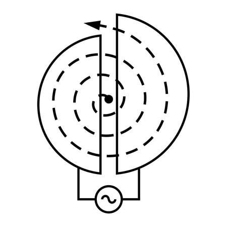 nuclear reactor: particle accelerator