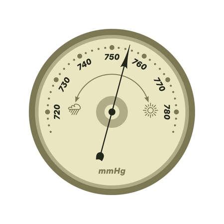 millimeters: barometer