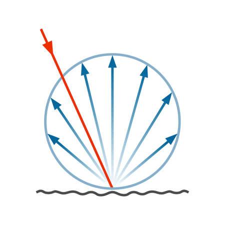 Diffuse reflection diagram Vektorové ilustrace