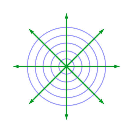 Spherical wave propagation