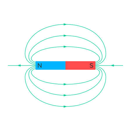Constant magnetic field