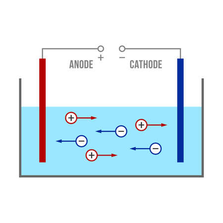 Ionic conductivity of solid electrolyte