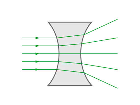 Refraction in a biconcave lens