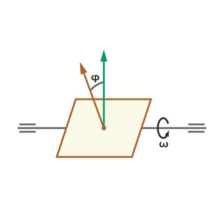 Circuito del alternador (generador eléctrico)