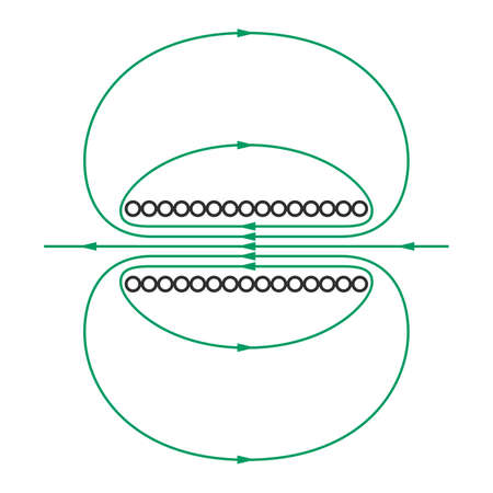 Magnetic field of a current carrying coil Illustration
