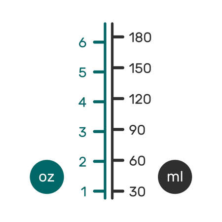 Liquid conversion scale (chart) for US ounces (fl oz) and metric (ml)