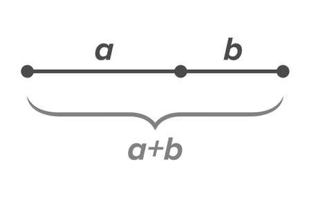 Suma de segmentos - Vector Ilustración de vector