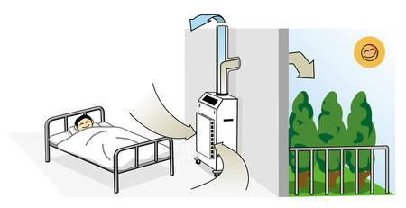Air clean system illustration. Иллюстрация