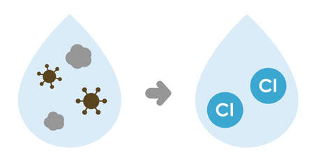 Illustration until raw water is disinfected with chlorine to become a tap water. No text.