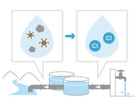 Illustration of How tap water is made?. No text. Illustration