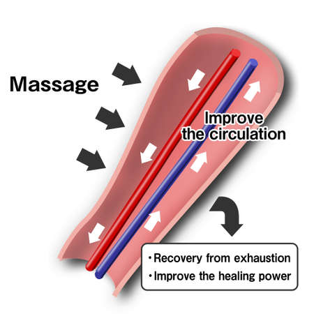 image of massage effect