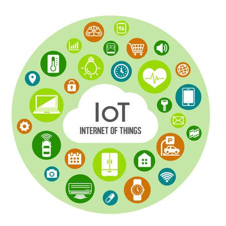 IoT (Internet der Sachen) Bildillustration / -kreis Standard-Bild - 92572902