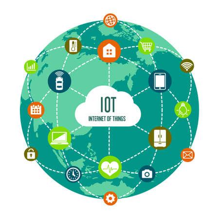 Illustration d'image IoT (Internet des objets)