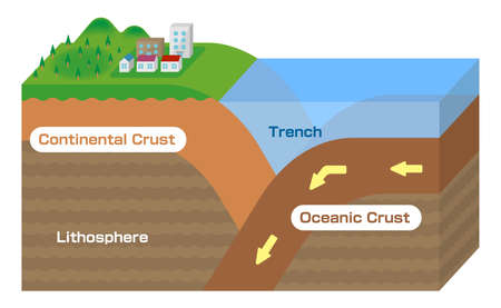 Continental crust and Oceanic crust. 3 dimensions view vector illustration.