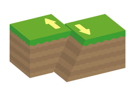Fault type vector illustration (3 dimensions) / Right-lateral strike-slip fault Ilustração
