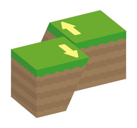 Fault type vector illustration (3 dimensions)  Left-lateral strike-slip fault Çizim