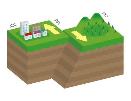 Fault type vector illustration (3 dimensions)  Right-lateral strike-slip fault