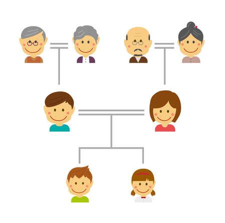 Cartoon family tree vector illustration ( asian family / 3 generations )