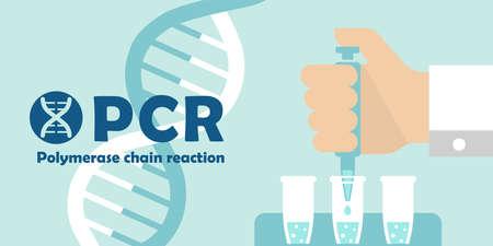 PCR (Polymerase chain reaction) test banner illustration / Novel coronavirus  イラスト・ベクター素材