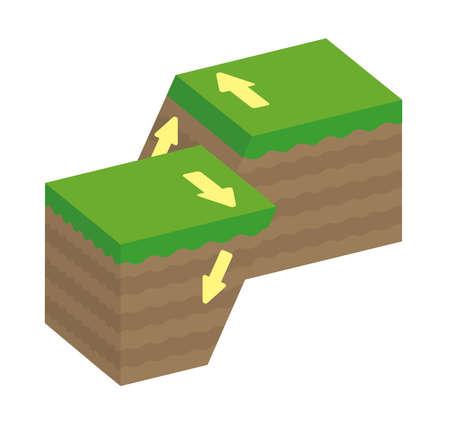 Fault type vector illustration (3 dimensions) / Oblique-slip fault