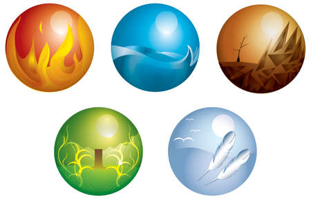 fire symbol: balls of basic elements