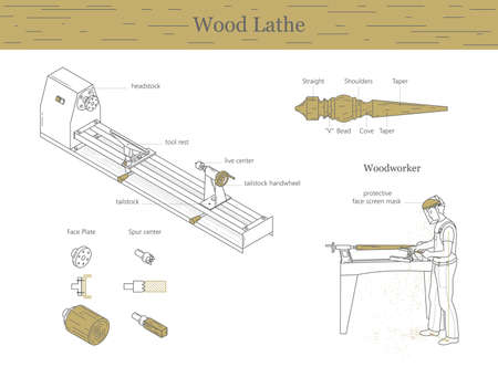 Vector illustration in a minimalist style of basic turner tools, woodworker, lathe. Types of cutting tools. Outline illustration set.