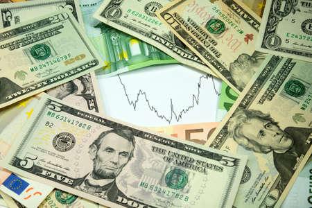 Wisselkoers Euro Dollar Stockfoto
