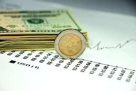 european exchange: Exchange rate Euro Dollar Stock Photo