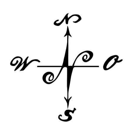 points cardinaux  Vecteurs
