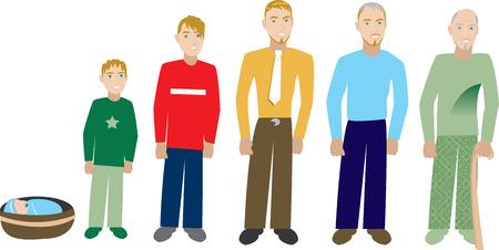 Progressione di sesso maschile di età, disponibile per le femmine e nella tonalità della pelle diverso. Sei diverse età. Illustrazione vettoriale.  Vettoriali