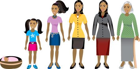 Età della donna progressione, disponibile per i maschi e nella tonalità della pelle diverso. Sei diverse età.  Vettoriali