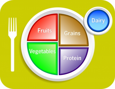 Vector illustration of new my plate replaces food pyramid.