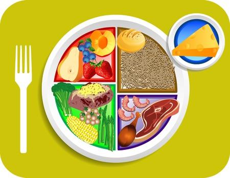 Vectorillustratie van diner items bij de nieuwe mijn bord vervangen voedsel piramide.