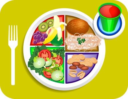 Ilustración de vector de artículos de almuerzo vegano o vegetal para el nuevo plato reemplazando la pirámide alimenticia.