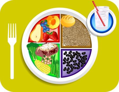 Vector illustratie van Vegan of vegetarisch diner items in het nieuwe mijn bord te vervangen voedselpiramide.